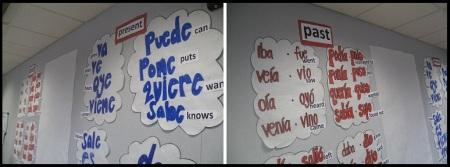 word walls
