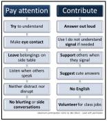 classroom participation rubric